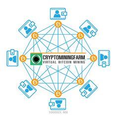 CRYPTOMININGFARM - Virtual Bitcoin Mining