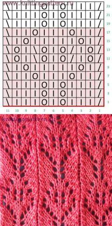 knittingpattern.ru