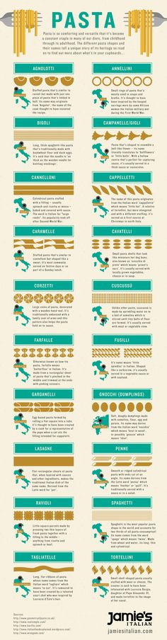 All About Pasta #Infographic