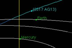 Newfound Asteroid Gives Earth a Close Shave