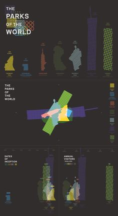 Parks of the World, a series of infographics by Mikell Fine Iles based on the large parks he visited in 2011.