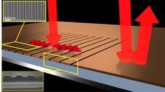 Eletrônica Alvorada : Ranhuras elevam eficiência de visão noturna a quas...