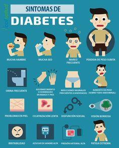 síntomas de diabetes ensioireet