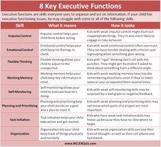 Executive Function Skills Cheat Sheet