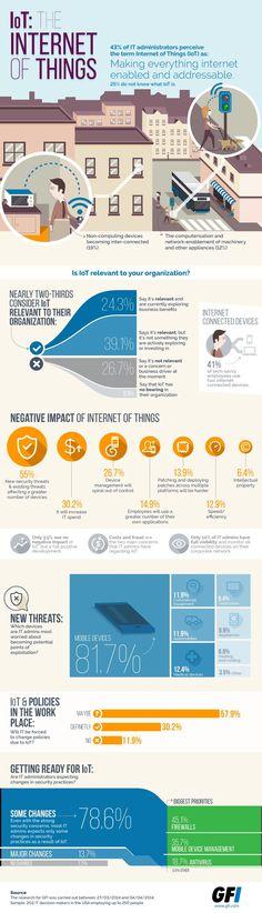IoT: the Internet of Things - Sozialstudie - Bildung Marketing Trends, Social Trends, Internet Marketing, Content Marketing, Affiliate Marketing, Online Marketing, Big Data, Data Science, Computer Science
