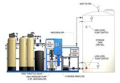 Learn How To Design A Whole House Water Filtration System