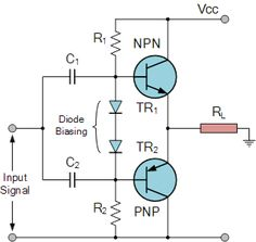 Electronics Tutorial about Class B Amplifier and Class B Power Amplifiers including its Push-Pull configuration and Crossover Distortion Electronics Projects For Beginners, Electronics Basics, First Transistor, Voltage Divider, Smart Bed, Electronic Circuit Projects, Sine Wave, Class B, Rain Wear
