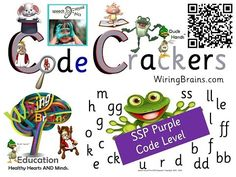The SSP Spelling Clouds - All Spelling Choices for the English Speech Sounds - YouTube English Speech, Blending Sounds, Book Activities, Books Online, Spelling, Literacy, Choices, Mindfulness, Coding