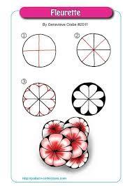 Resultado de imagen de sudz zentangle