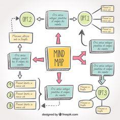 Original Study Tips Studyblr — A Mind Map About Mind Maps!Original Study Tips Studyblr — A Mind Map About Mind Maps! Mind Map Art, Mind Maps, How To Mind Map, Best Mind Map, Mind Map Template, Business Plan Template, Bullet Journal Writing, Bullet Journal Ideas Pages, Kreative Mindmap