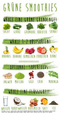Grüne Smoothies - 5 Anfängerfehler und wie du sie verhinderst | Projekt: Gesund leben | Clean Eating, Fitness & Entspannung