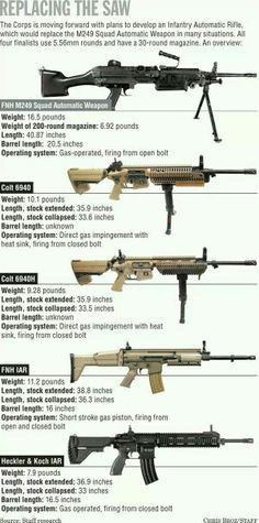 Sniper Rifles 50 Caliber Google Search Weapons Pinterest
