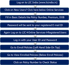 #licpolicystatus how to check it online by policy number?