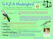 To kill a mockingbird summaries of the whole book