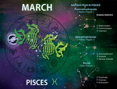 Calendar for March 2013. March month will give some advantages to Pisces Zodiac Sign holders. The planets favors Pisces in month of March.. Check it out how..!
