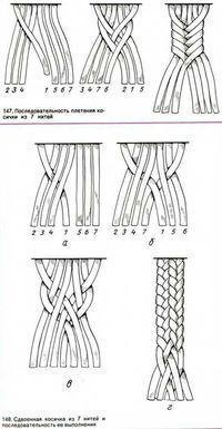 Macrame - seven strand braid by barbara billiard 7 by jean Macrame Tutorial, Bracelet Tutorial, Knot Braid, Fishtail Braids, Rope Braid, Plait, Diy Braids, Bracelet Crafts, Macrame Projects