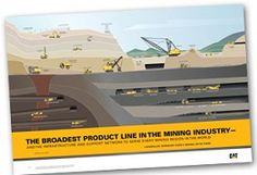 Free CAT Mining Product Line Poster!