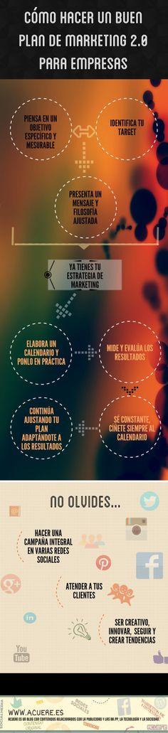 Hola: Una infografía sobre cómo elaborar una Plan de marketing 2.0 para empresas. Vía Un saludo