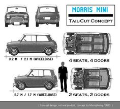 Cut the tail of Morris Mini Minor would become a shorter tail-cut mini.