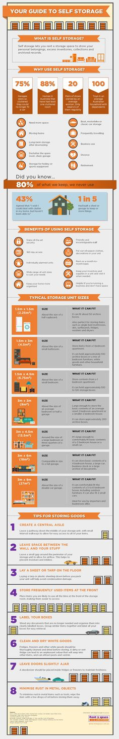 Handy guide to self storage including benefits of using self storage, typical unit sizes and tips for storing goods in storage