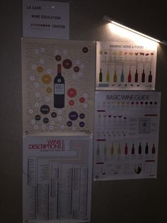 A little support for our staff to be more confident with our wine list.  Gotta love a home grown wine education center! ;-)