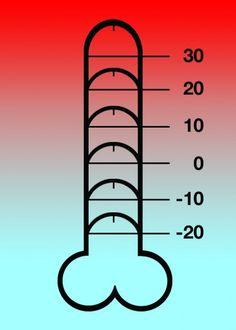Hoe koud? Zo Koud!.. Of warm