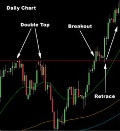 4H Breakout Forex System #ForexTradingTips202
