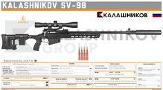 Military Weapons, Weapons Guns, Guns And Ammo, Air Rifle Hunting, Muzzle Velocity, Snipers, Custom Guns, Big Guns, Bolivia
