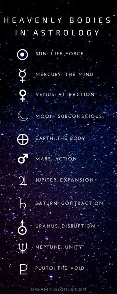 PLANETS & THEIR MEANINGS: In this post we'll break down the astrological qualities of the sun, moon, and planets, as well as list some interesting mythological correlations across ancient civilizations. Astrology Tattoo, Astrology And Horoscopes, Astrology Numerology, Astrology Chart, Zodiac Signs Astrology, Astrology Houses, 12 Zodiac, Zodiac Art, Astrology Planets