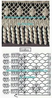 Crochet diagram - Even without the curlicues it is a very nice lace edging or insert - diamondsCrochet lace edging (shells in diamond pattern) with curlicues forming spiraling fringe;This Pin was discovered by Pat Crochet Edging Patterns, Crochet Lace Edging, Crochet Motifs, Crochet Borders, Crochet Diagram, Crochet Chart, Thread Crochet, Crochet Trim, Irish Crochet