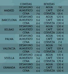Precios comidas España Bilbao, Spain, Personalized Items, Sevilla, Meals, Paths, Destinations, Sevilla Spain