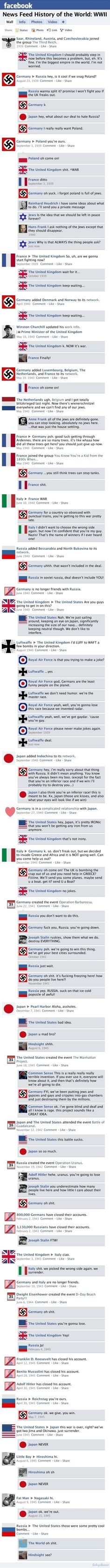 Facebook News Feed of WWII History