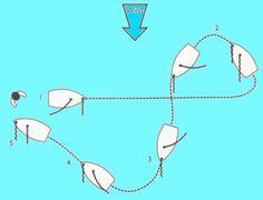 points of sail rya - Google Search