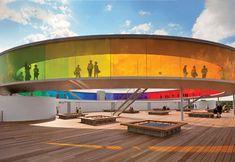 "Olafur Eliasson's, ""Your rainbow panorama,"" is a circular, panoramic walkway, in all the colors of the rainbow, constructed on the roof of ARoS Aarhus Art Museum."