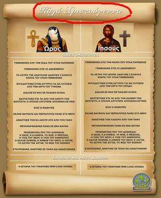 Love Words, Music Quotes, Priest, Greece, Gender, Religion, Symbols, God, History
