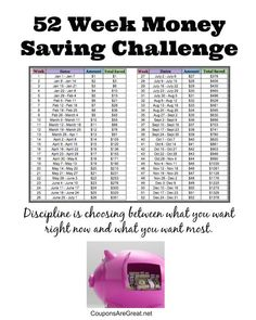 52 Week money saving challenge. Use the printable, attach to a jar, and be amazed by what you can do by the end of the year!