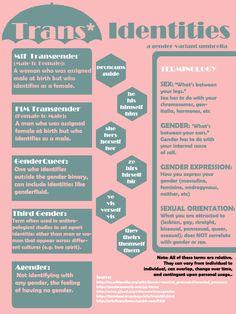 essay gender identity Gender identity essay writing service, custom gender identity papers, term papers, free gender identity samples, research papers, help.