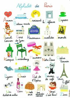 grammaire-vocabulaire - Le blog de Frenchteacher