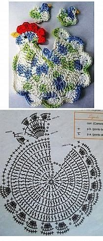 Best Ideas For Crochet Flowers Easy Hot Pads Crochet Potholders, Crochet Motifs, Crochet Diagram, Crochet Chart, Thread Crochet, Crochet Doilies, Crochet Flowers, Crochet Unique, Knitting Patterns