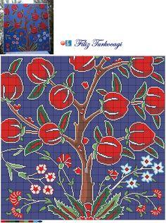 Desenin orjinali İZNİK ÇİNİ VAKFI'na aittir...Çini renklerini biliyorsunuz artık :) '' İlle de çiçekli bordur '' konu başlığımızı '' İlle de Çini '' olarak değiştiriyorum :))) Designed and stitched by Filiz Türkocağı...( İznik Chini Tile )