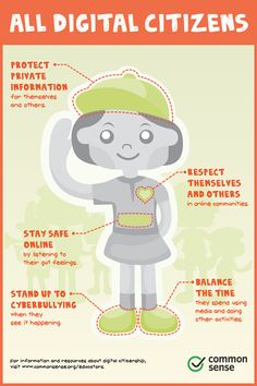 Digital Citizenship Poster for Elementary Classrooms | Common Sense Media