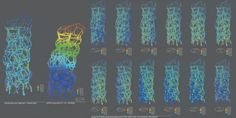 MPelzer_Optimized Cell Morphologies-auslastung