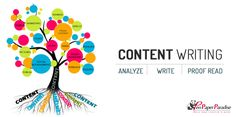 Get 100% original & high quality content writing services at pocket friendly rates with Experienced and Genuine content writers. Call +919831200668...