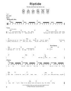 Riptide Chords Ukulele - dietamed.info in 2020 | Riptide ukulele chords, Ukulele tutorial, Ukulele
