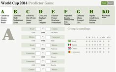 World Cup 2014: Wallchart Predictor Game - Telegraph