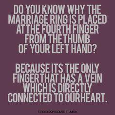marriage ring finger description