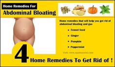 Home Remedies To Get Rid of Abdominal Bloating