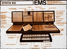 EMS Synthi 100 (1971) #1970s #vintage #synth #synthesizer #retro