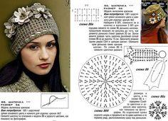 Как связать шапку-кубанку - LadyNews