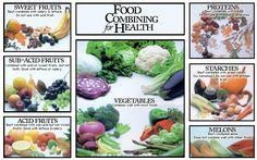 food combing - Bing Images